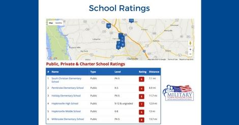 Augusta ga school ratings